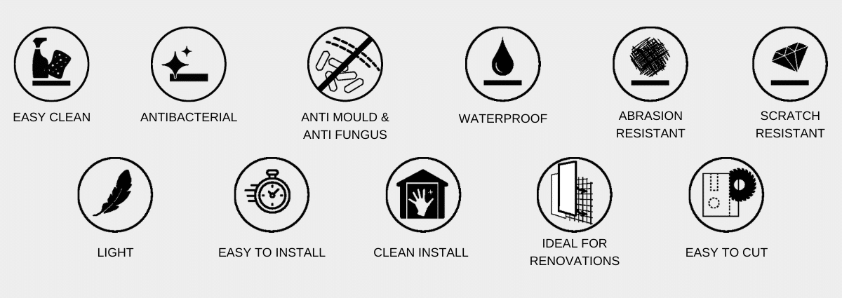 Easy clean antibact waterproof widgets